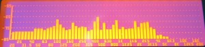 Picture 18: Same song as acoustic spectrogram after room equalization